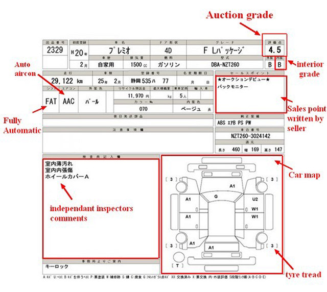 About The Auction Sheets - Access Japan